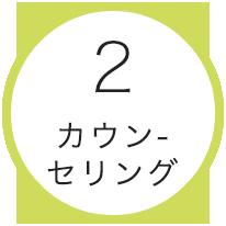 2.カウンセリング